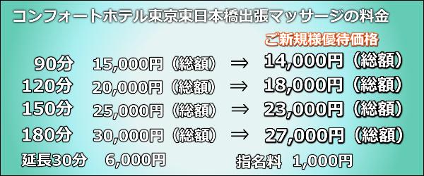 【コンフォートホテル東京東日本橋】で出張マッサージの料金