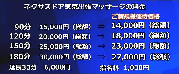 【ネクサスドア東京】での出張マッサージの料金