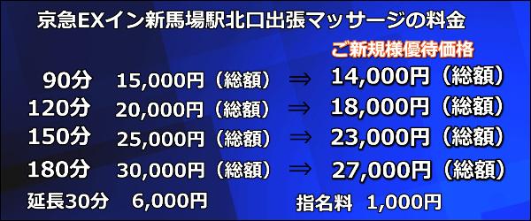 【京急EXイン新馬場駅北口】で出張マッサージの料金