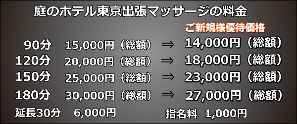 【庭のホテル東京】での出張マッサージの料金