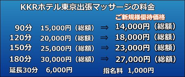 【KKRホテル東京】での出張マッサージの料金