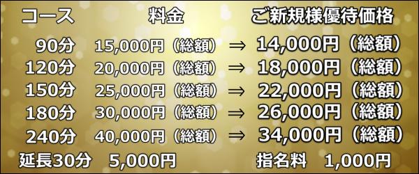 五反田の自宅やホテル
